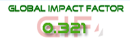 Global-Imfact-Factor